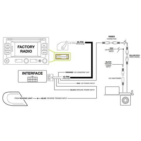 Адаптер для подключения нештатной камеры в Volkswagen Превью 7