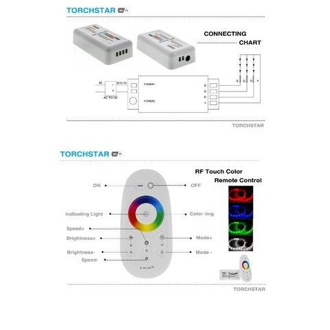 Контролер з тачпультом HTL-025 (RGB, 5050, 3528, 216 Вт) - Перегляд 2